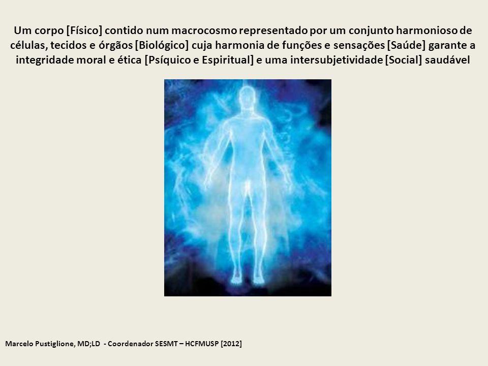 Um corpo [Físico] contido num macrocosmo representado por um conjunto harmonioso de células, tecidos e órgãos [Biológico] cuja harmonia de funções e sensações [Saúde] garante a integridade moral e ética [Psíquico e Espiritual] e uma intersubjetividade [Social] saudável